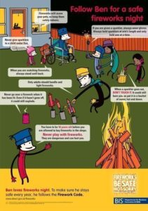 BIS Safety poster for children in english