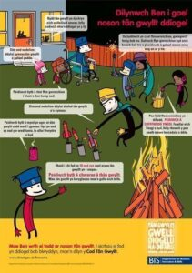 BIS Safety poster for children in welsh